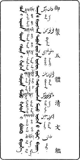 talk uyghur language