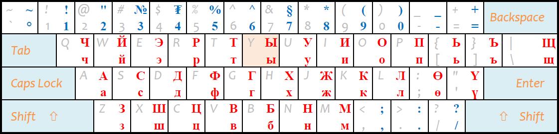 Ab-NM-1503