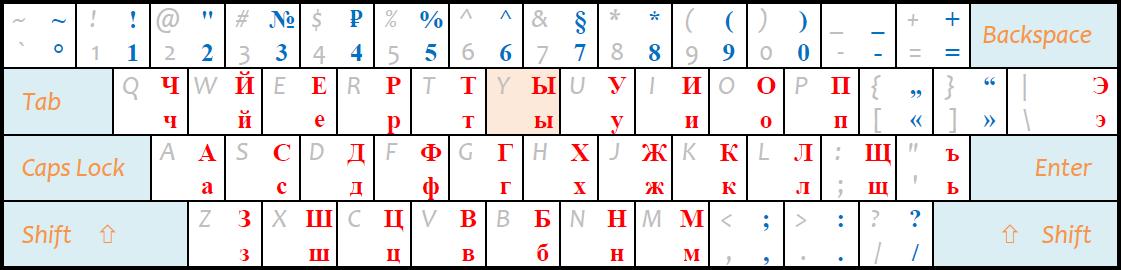 Ab-Rus-1503
