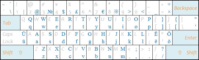 Ab-Uy-Kbd-AltGr-1503