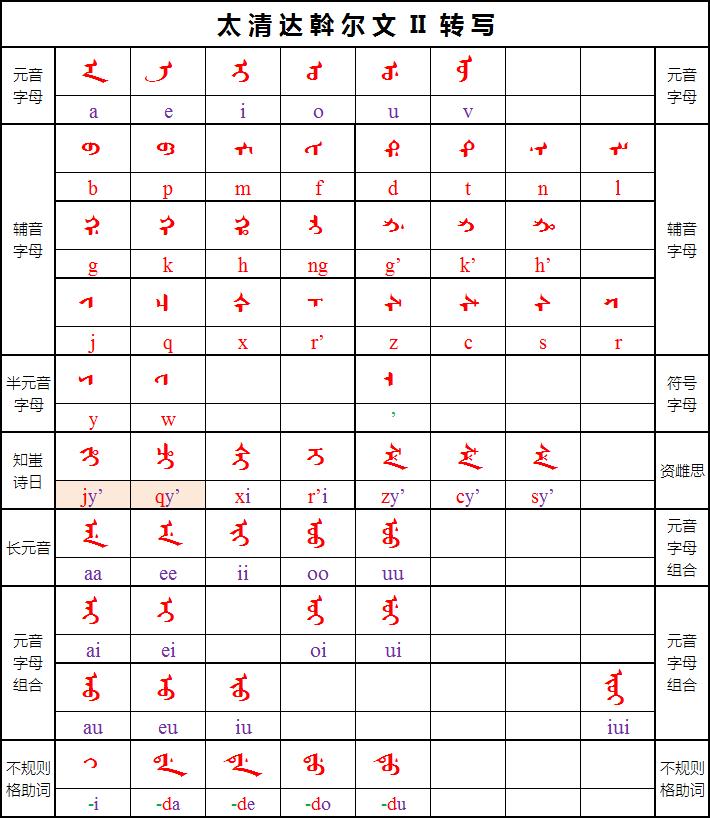Abkai-Daur-II-Translit